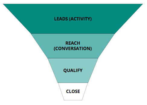 Conversion_funnel.png