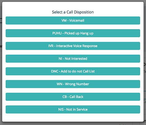 VOIQ Call Dispositions
