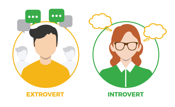 Introverts and extroverts in sales