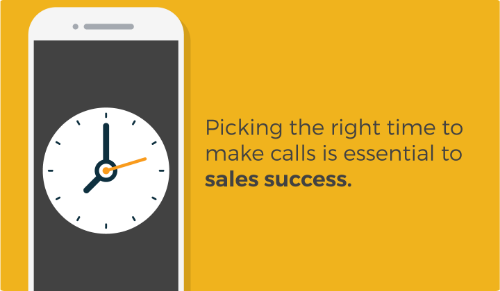 VOIQ How To Determine the Best Day and Time to Conduct Sales Calls